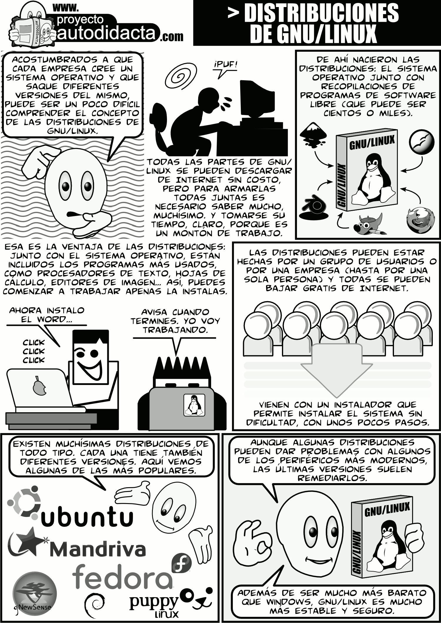 que-son-las-distribuciones-de-linux